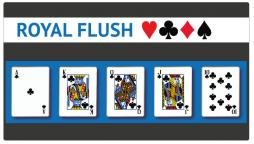 Royal Flush o escalera de color en Poker