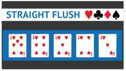 Straight Flush o escalera de color en Poker